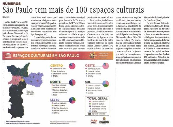 São Paulo tem mais de 100 espaços culturais